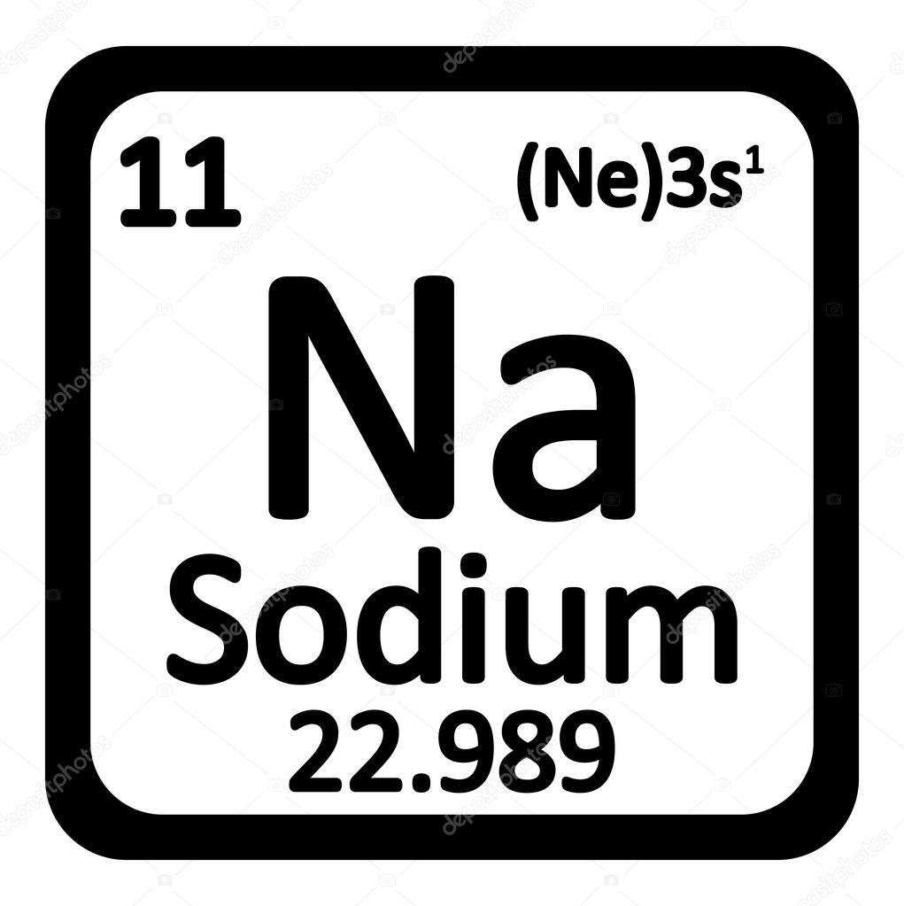 Sodium periodic table www pixshark com images galleries with a bite sodium periodic table symbol www pixshark com images galleries with a bite urtaz Image collections