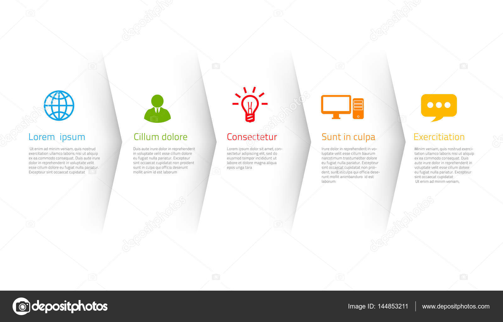 Infographic style websites