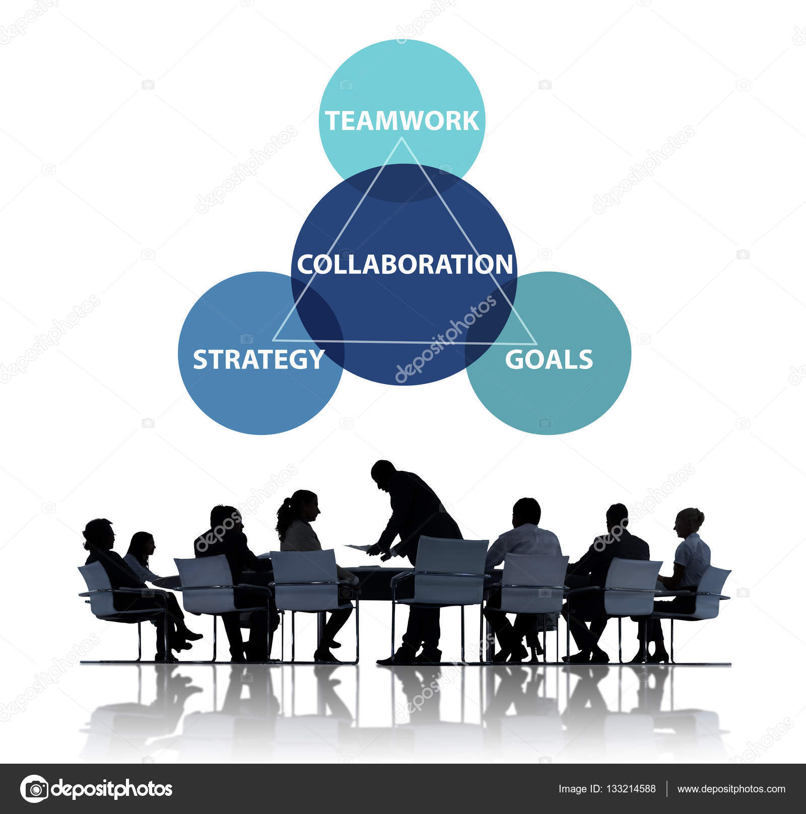 corporation and teamwork