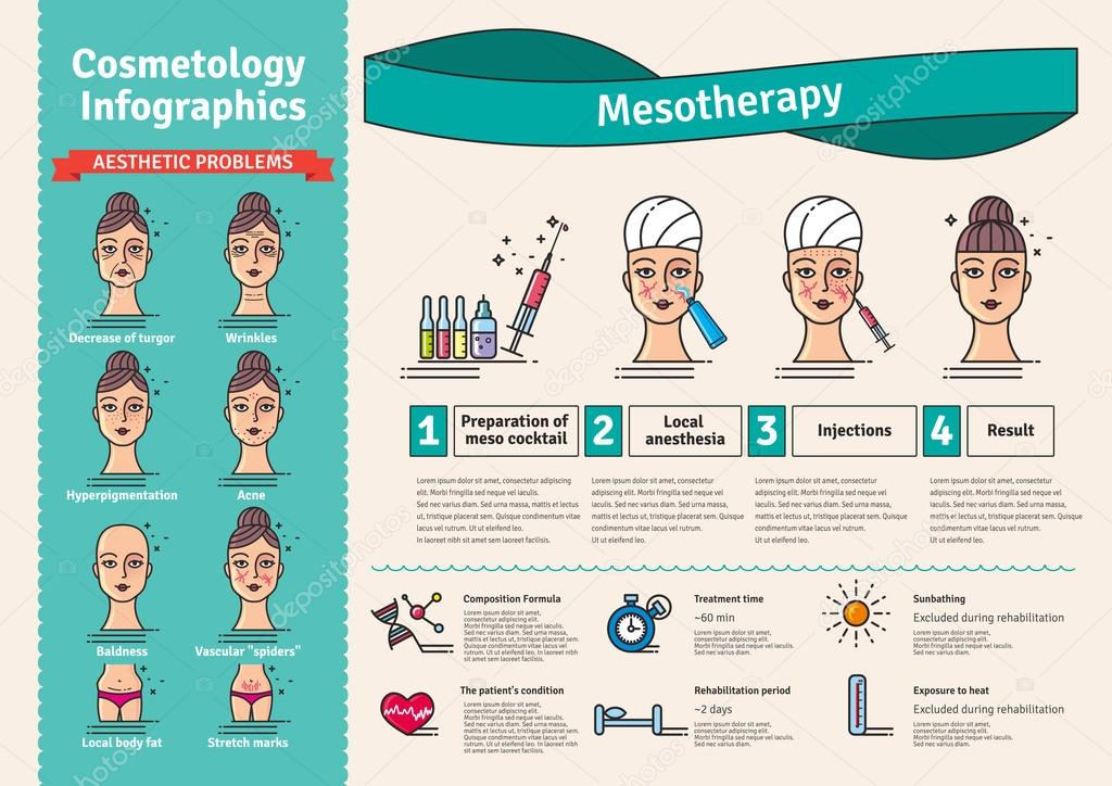 Art therapy infographic