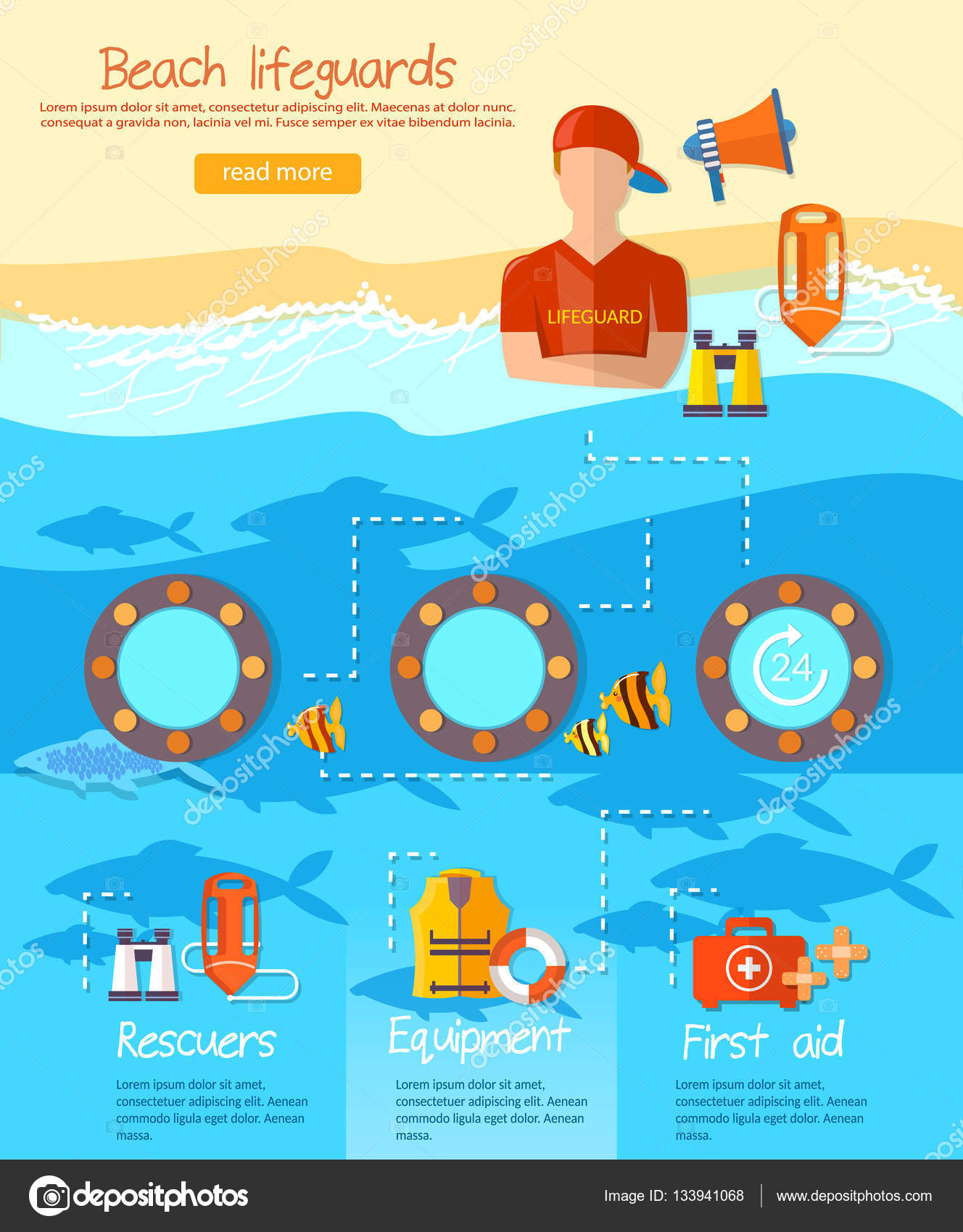 lifeguards infographic work of a professional lifeguard stock lifeguards infographic work of a professional lifeguard stock vector 133941068