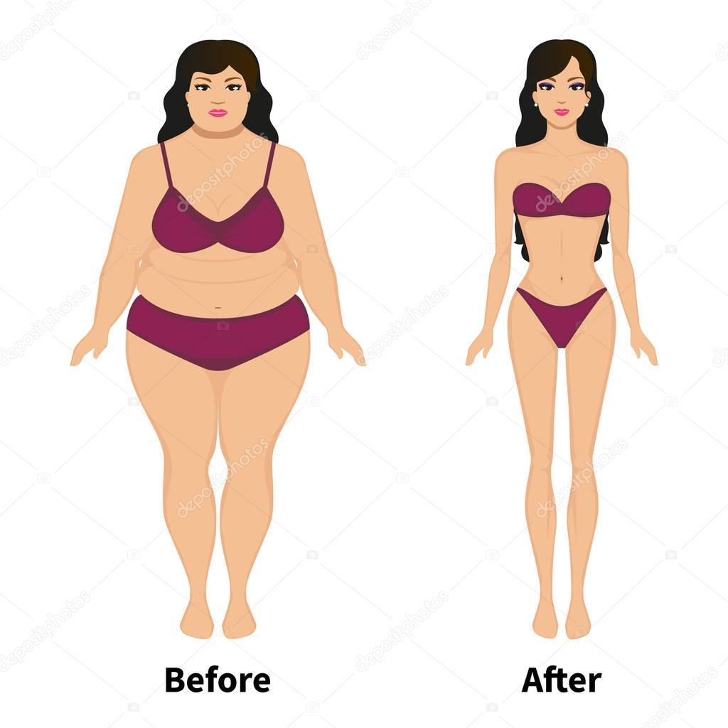 Фото девушек толстого телосложения