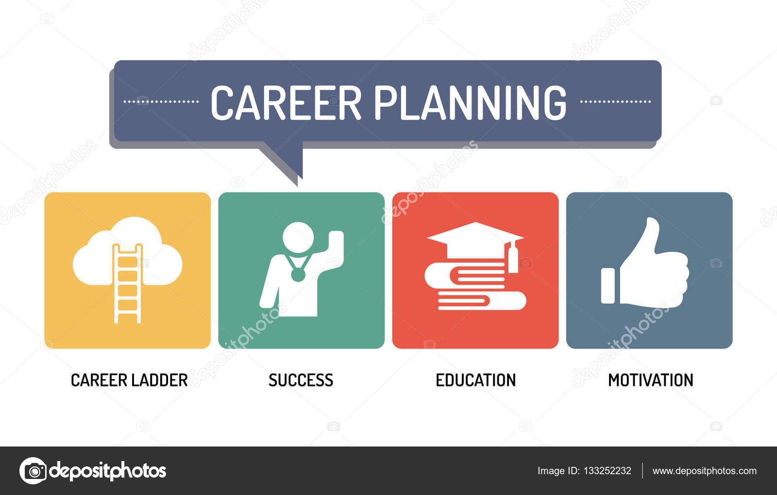 career planning icon set stock vector © garagestock 133252232 career planning icon set vector illustration vector by garagestock