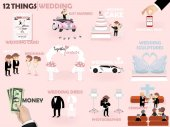 Beautiful graphic design 12 things of wedding : wedding card invitationcakeringbest man and bridesmaidwedding car decorationwedding sculpturemoneywedding dressphotographer and ceremony