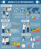 Bionika plochý infografika