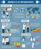Bionika lapos Infographics