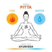 Pitta dosha - ájurvédské tělesné konstituci lidské tělo typu. Upravitelné vektorové ilustrace se symboly ohně a vody