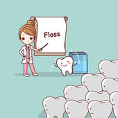 Zubař mi saháš na zuby používat nit