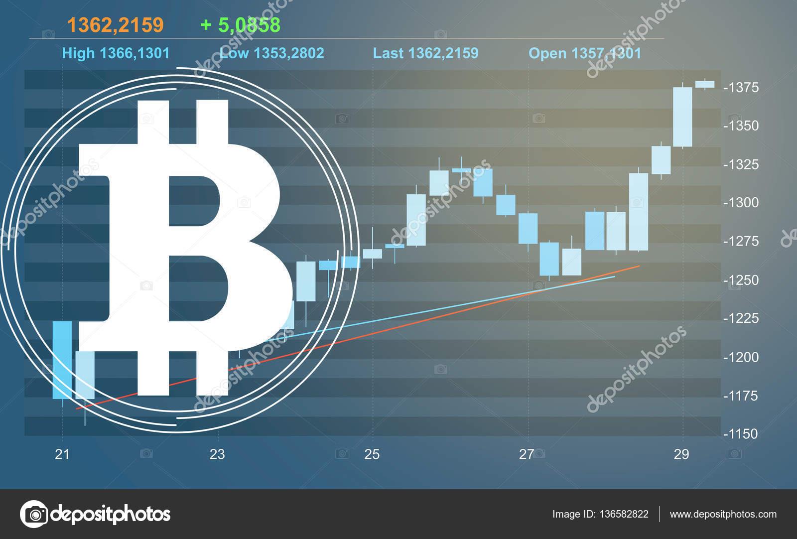 прогноз цена 2018 году в биткоина-17