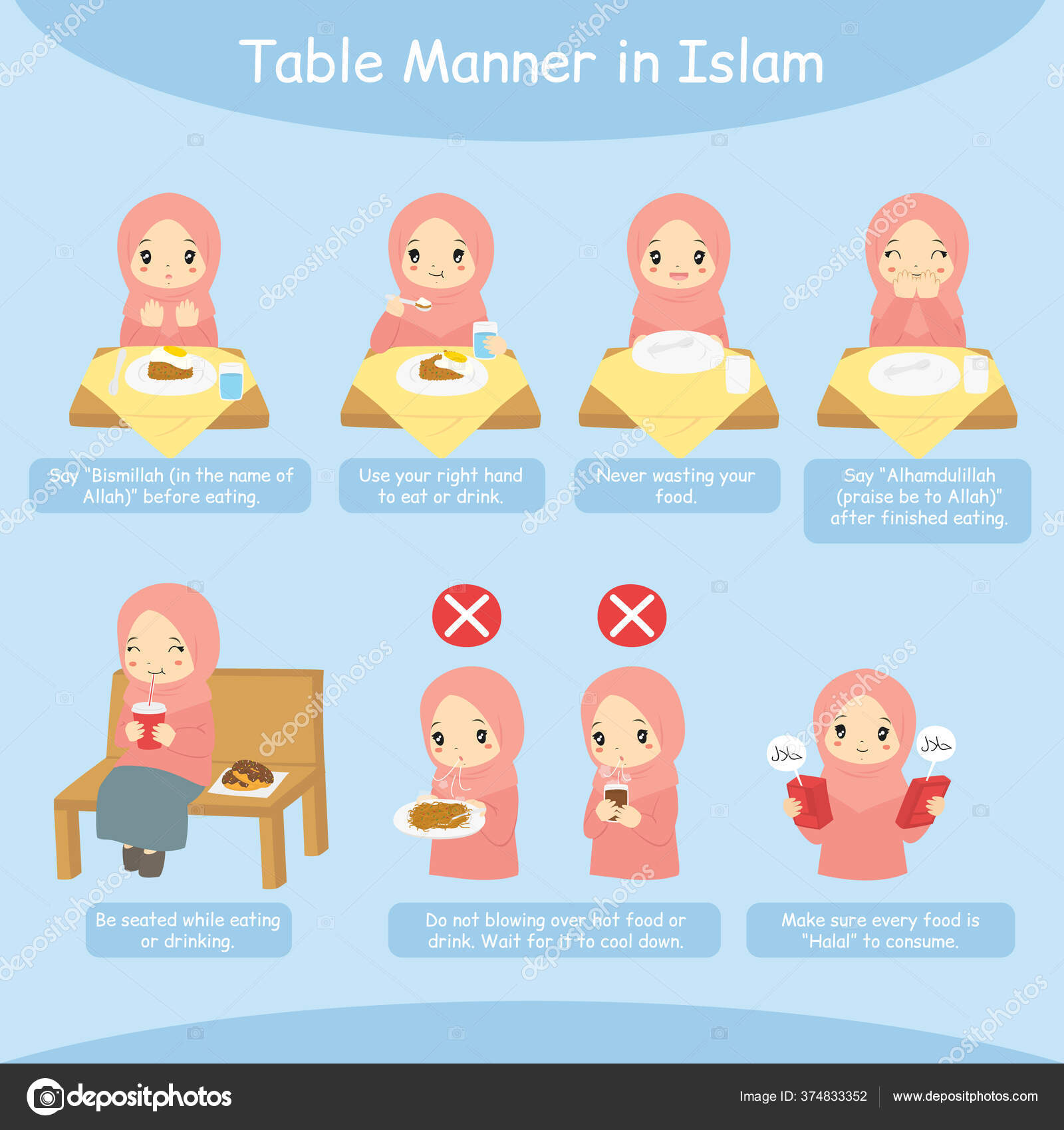 Kids for table manners Top 10