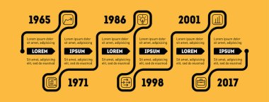 timeline of technology processes for presentation
