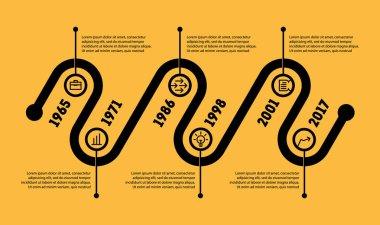 timeline of technology processes for presentation