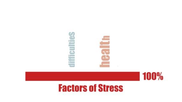 Lo stress provoca testo del problema di salute umana moderna