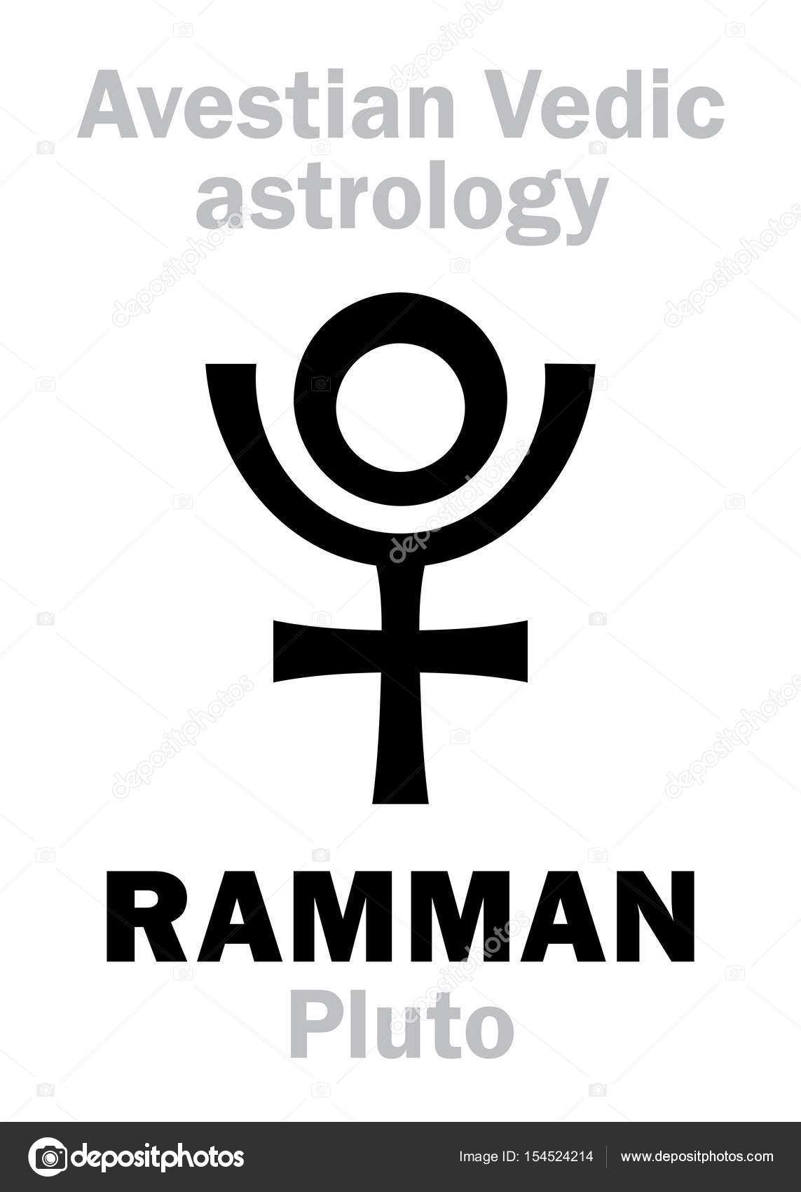 Astrology Planet Ramman Haddad Pluto Stockvector Photon