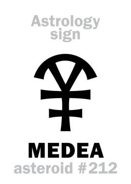 Astrology: asteroid MEDEA
