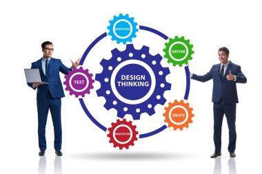 Design thinking concept in software development