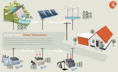 the info graphics of power transmission from source:hydro power solar power wind turbine nuclear power plant coal power plant and fossil power plant that distributed the electricity to house