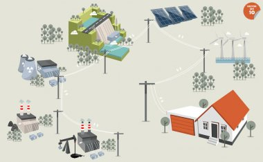 electricity distribution different power plant renewable and non renewable energy sources: solar wind water hydro power petroleum coal geothermal gas nuclear and bio fuel.