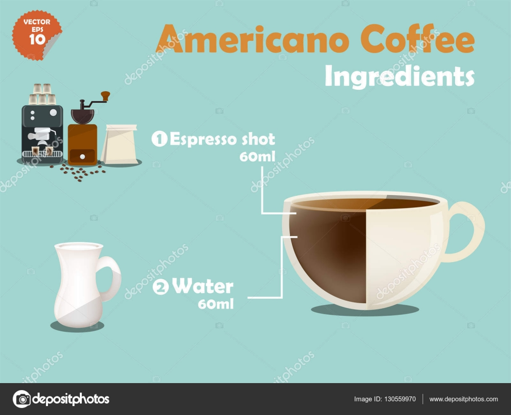 Graphics design of americano coffee recipes, info graphics ...