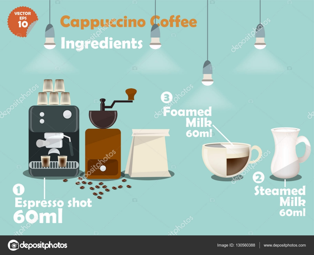 Diseño De Recetas De Café Capuchino, Gráficos De