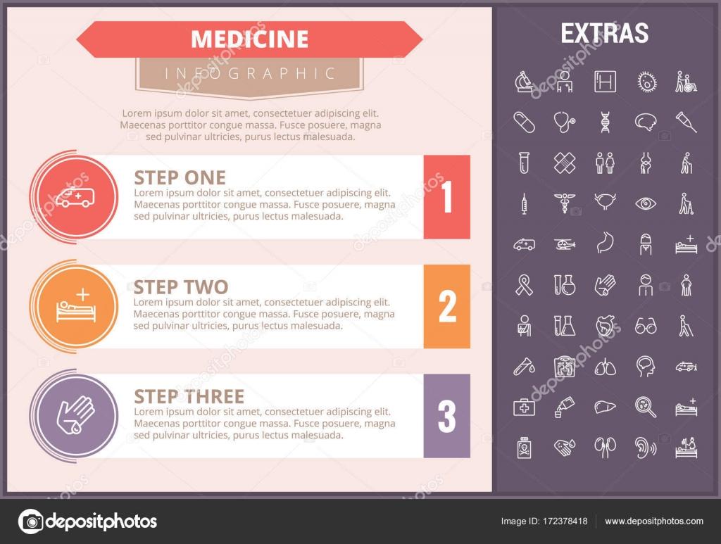 Atemberaubend Medizin Diagramm Vorlage Zeitgenössisch - Entry Level ...