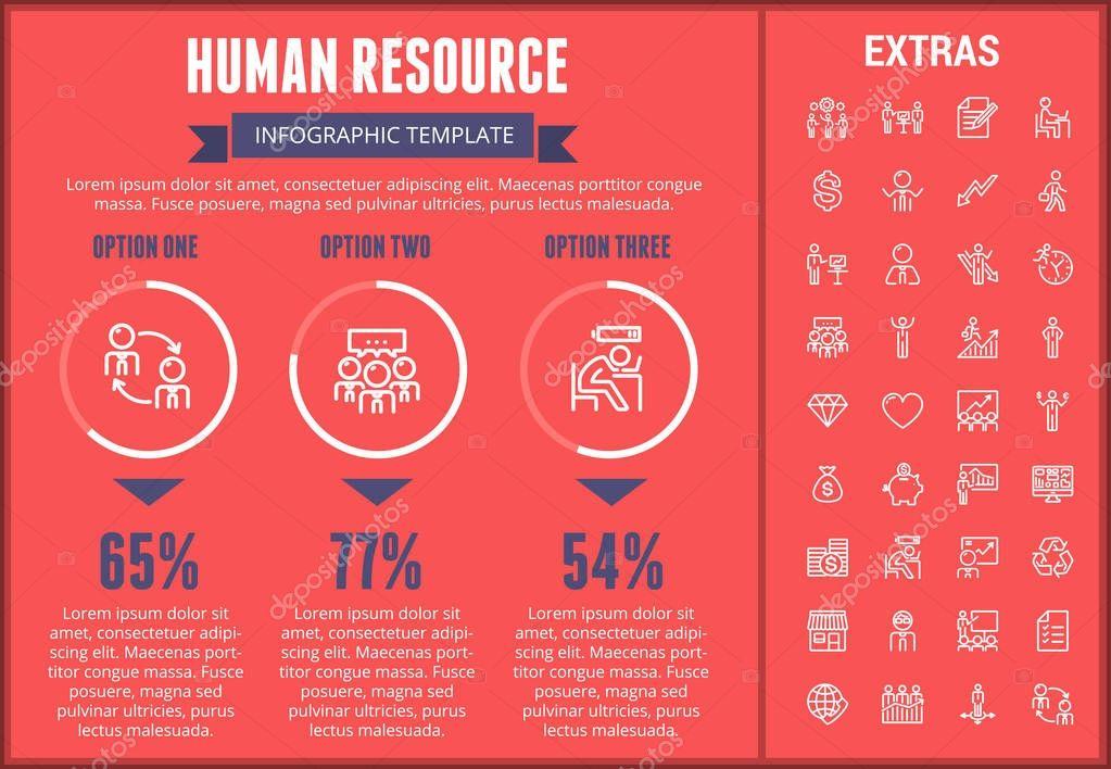 Fantastisch Bestes Wiederaufnahmeziel Für Menschliche Ressourcen ...