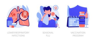 Influenza viruses treatment abstract concept vector illustration set. Lower respiratory infections common symptoms, fever and cough, seasonal flu shot, healthcare vaccination program abstract metaphor icon