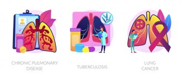 Lung disease abstract concept vector illustration set. Chronic pulmonary disease, tuberculosis, lung cancer, lower respiratory infections symptoms and treatment. Laboratory diagnosis abstract metaphor icon