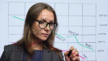 Woman draws various growth charts, calculating prospects for success in a modern glass office