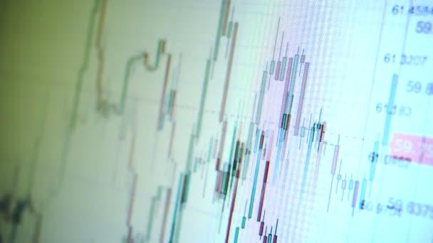Burze cenných dat na obrazovce