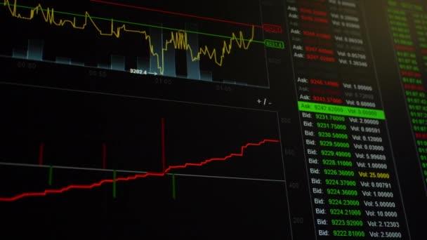 Echtzeit-Krypto-Trading-Charts und Graphen auf dem Bildschirm