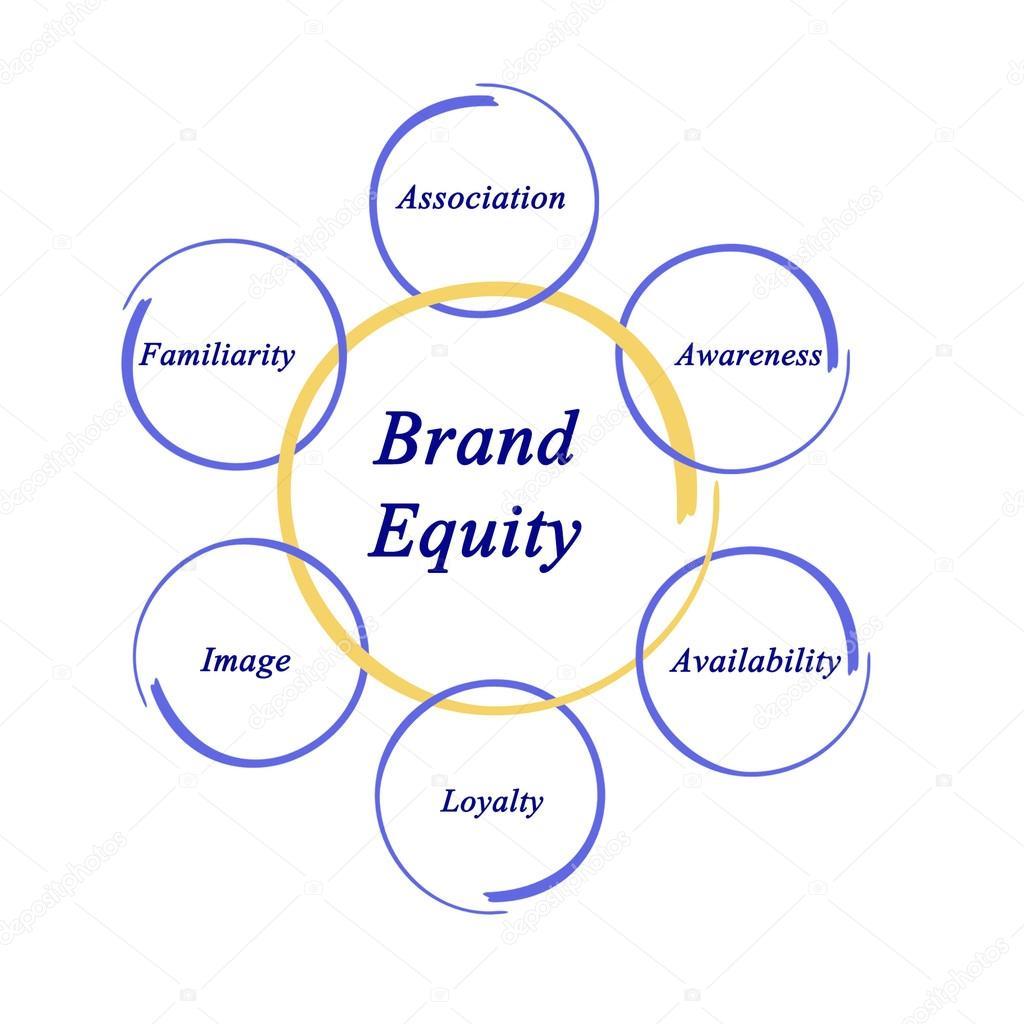 Diagrama de brand equity stock photo vaeenma 128598096 diagrama de brand equity foto de vaeenma ccuart Gallery