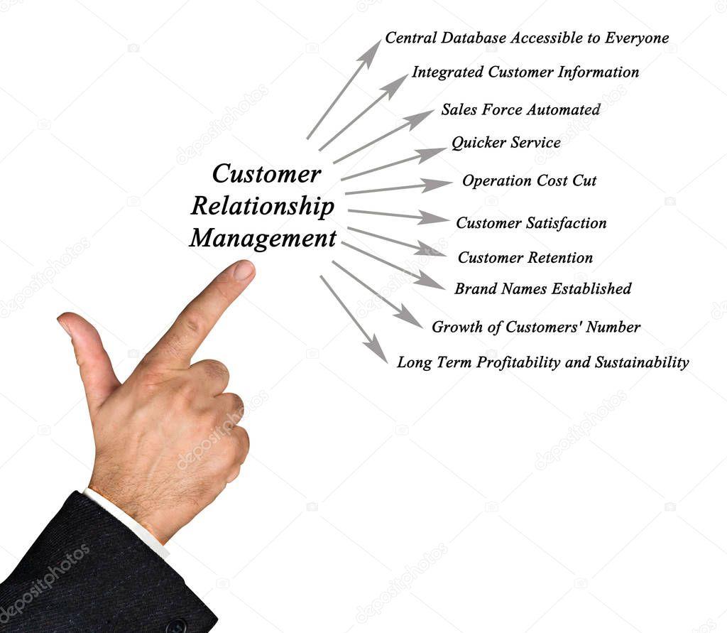 Diagrama de gesto de relacionamento com cliente stock photo diagrama de gesto de relacionamento com cliente fotografia de stock ccuart Image collections