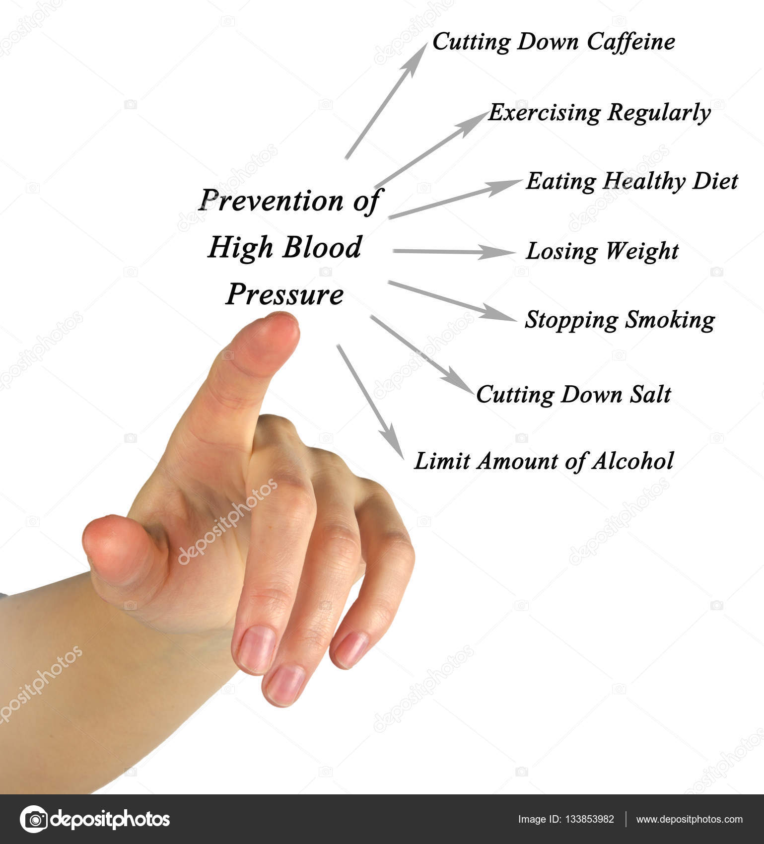 förebygga högt blodtryck
