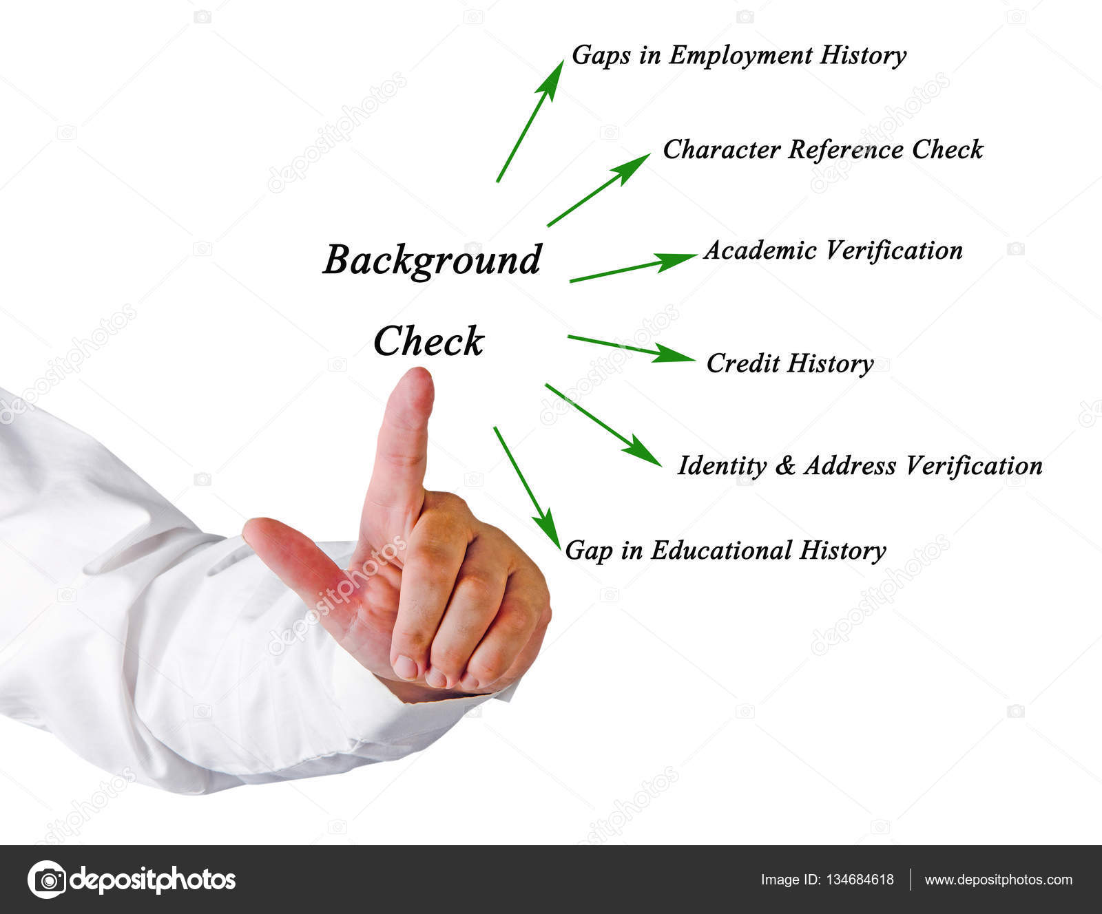 Check Stock Diagram Wire Data Schema Circuit Diagrams Using Circuitikz Sharelatex Online Latex Editor Images Gallery