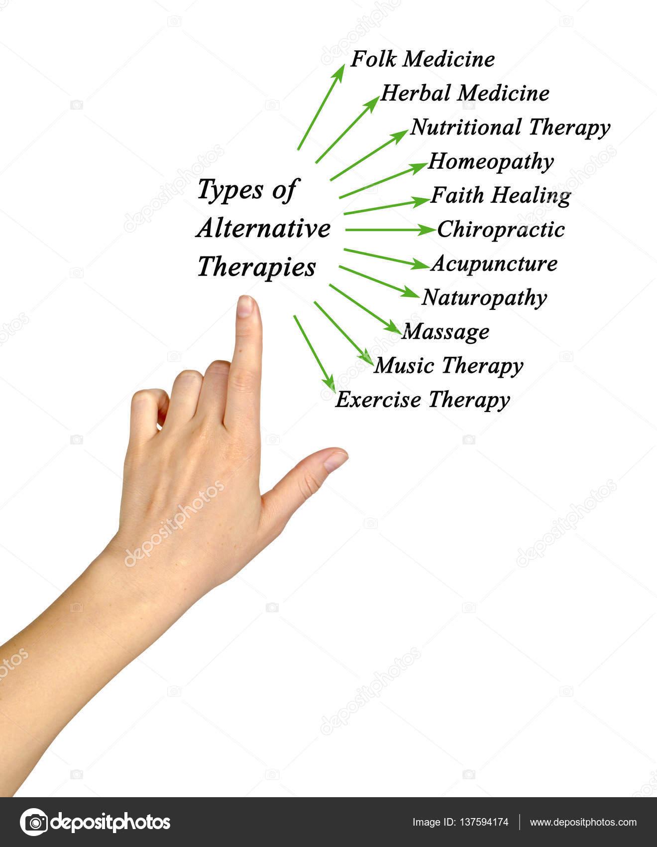 Tipos de terapias alternativas — Fotos de Stock © vaeenma ...