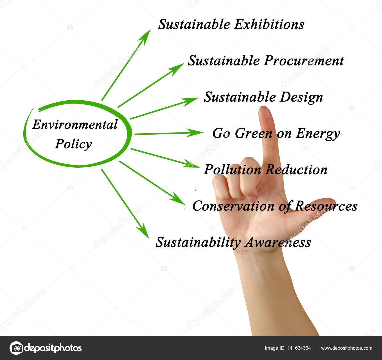 Diagrama da poltica ambiental stock photo vaeenma 141634364 diagrama da poltica ambiental foto de vaeenma ccuart Gallery