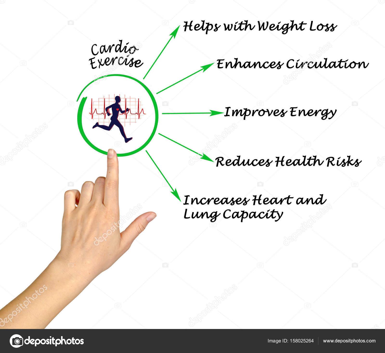 Diagrama del ejercicio cardiovascular — Fotos de Stock © vaeenma ...