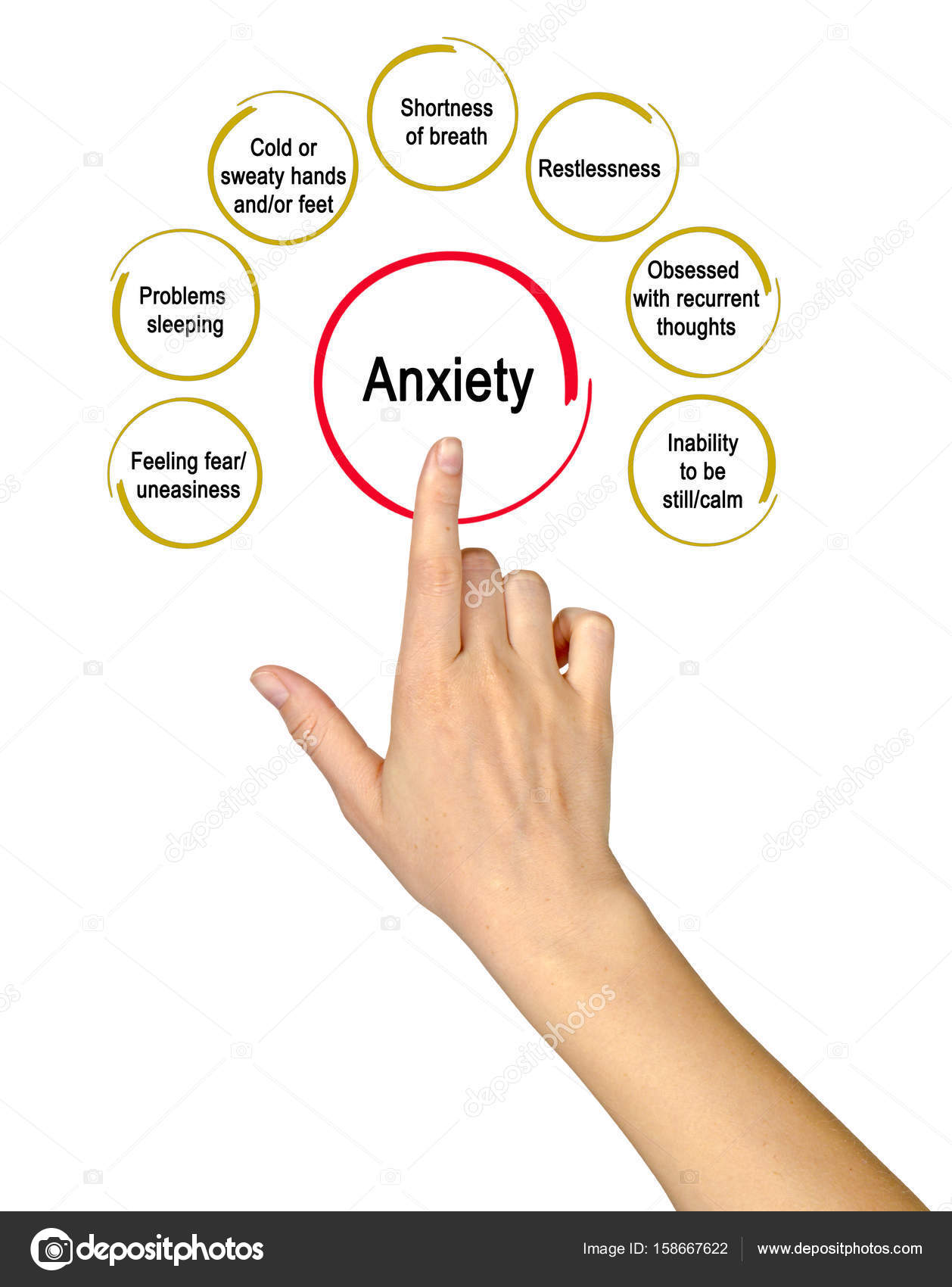 presenting diagram of anxiety — stock photo