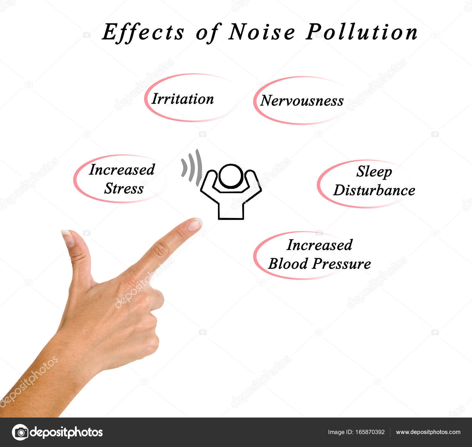 the effects of noise on a Noise has many negative effects especially at the workplace and in particular between fleming and simmons fleming being disturbed by the noise will continue making poor decisions even more so because she is in a senior position she will make a decision that will trickle down and poor decisions.