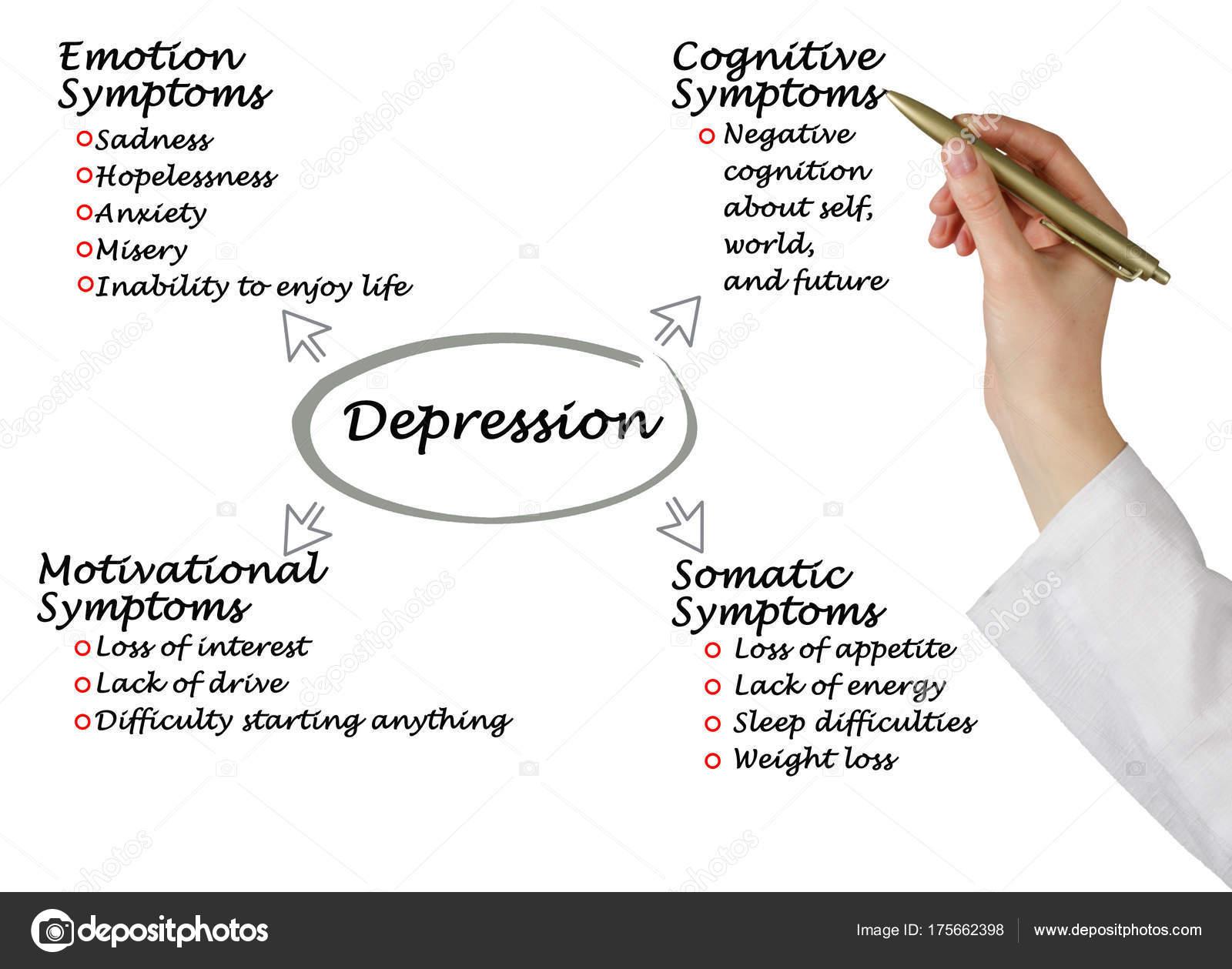 Depression Anzeichen Frauen