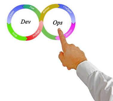 man presenting DevOps Methodology Principles