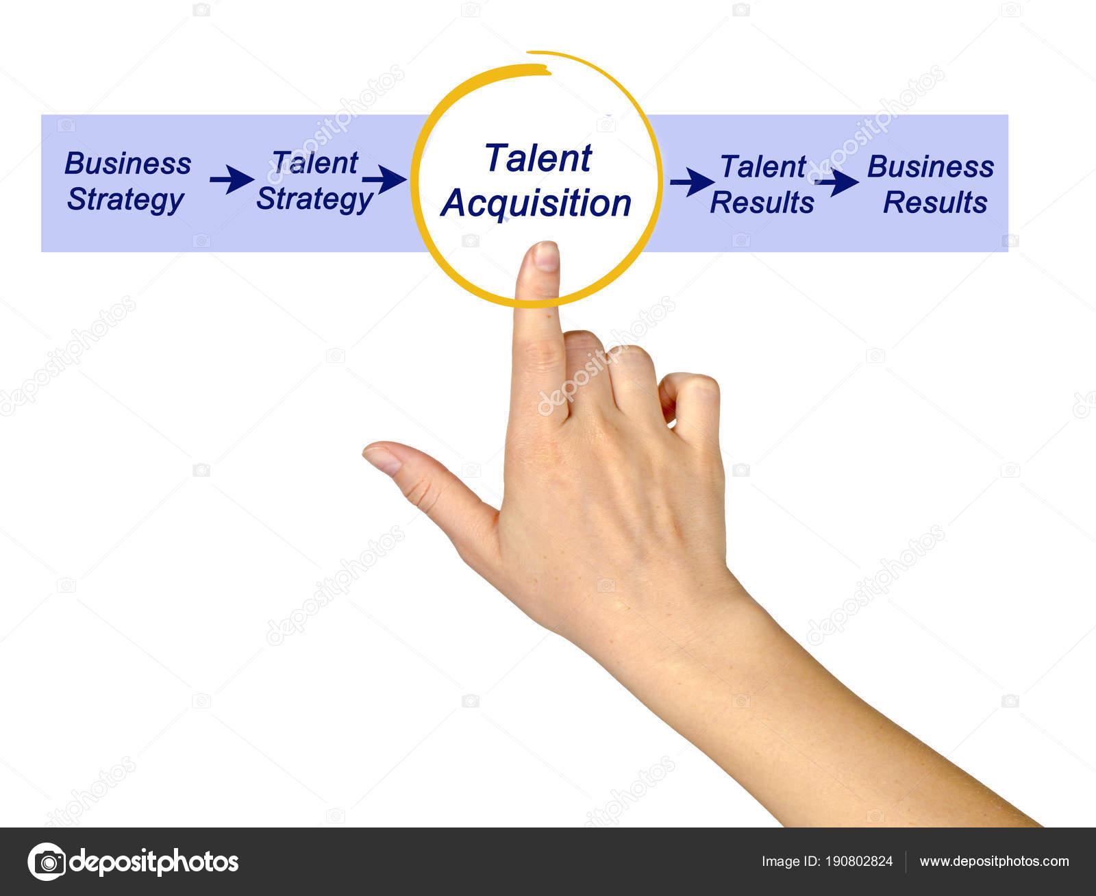 Von der Geschäftsstrategie, Geschäftsergebnis — Stockfoto © vaeenma ...