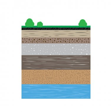 soil profiles with grass and bushes