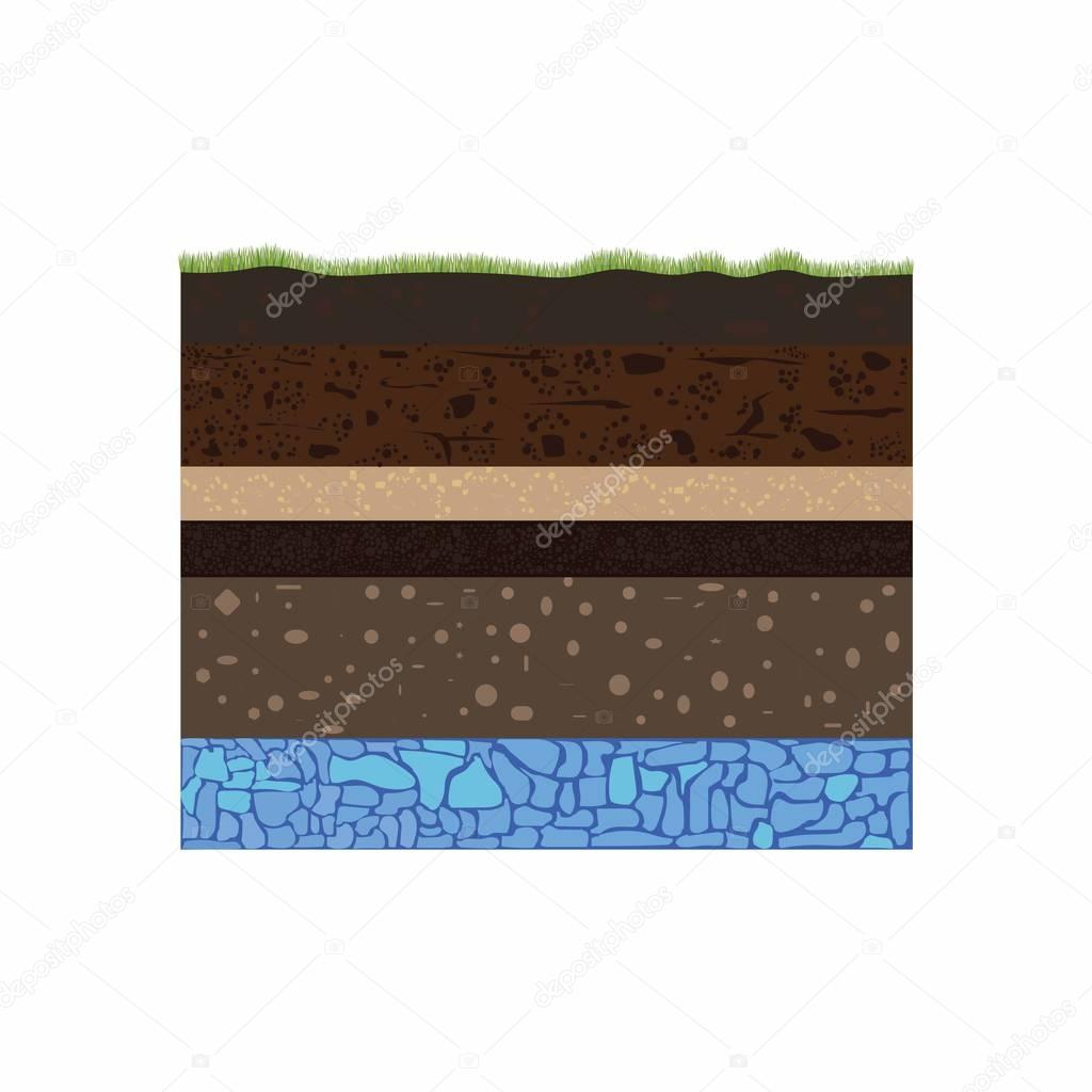 soil formation and groundwater
