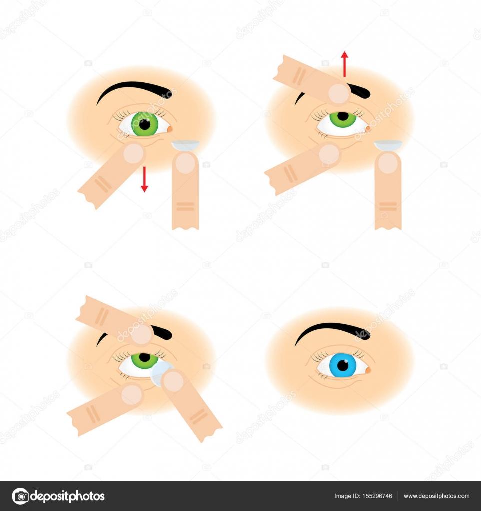 Инструкция по использованию контактных линз