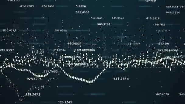 rostoucí grafy a tekoucí čítače čísel