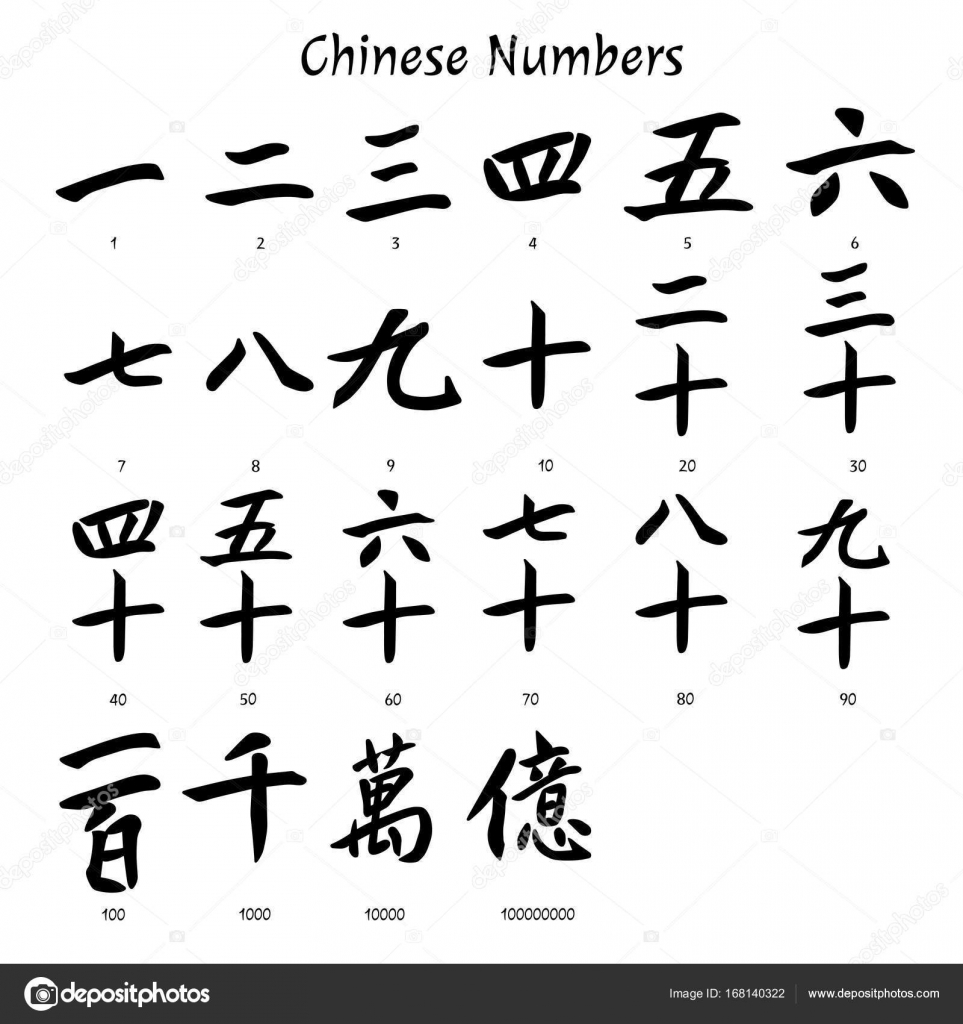 Chinese Characters Chinese Numbers Vector Illustration Stock