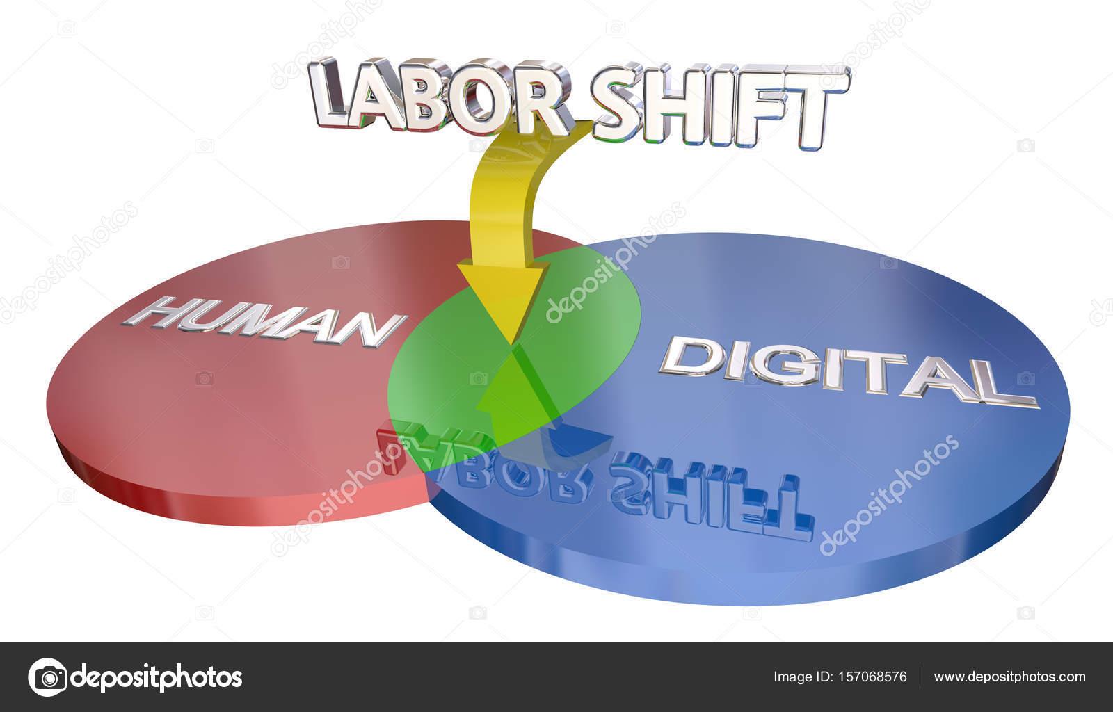 Diagrama de venn do turno de trabalho stock photo iqoncept diagrama de venn do turno de trabalho fotografia de stock ccuart Choice Image