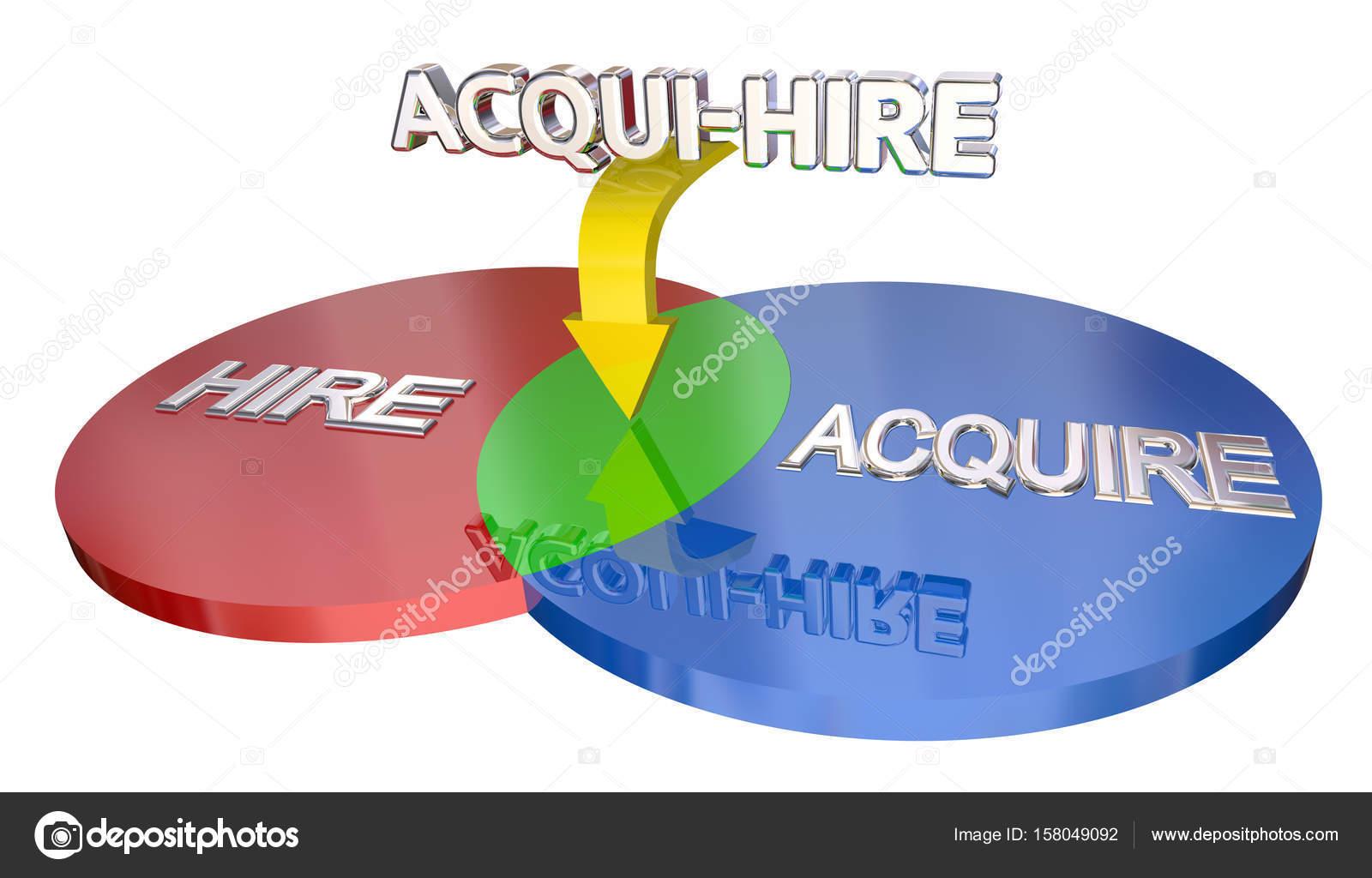 Diagrama de venn acqui aluguer stock photo iqoncept 158049092 diagrama de venn acqui aluguer illustrationg 3d foto de iqoncept ccuart Gallery